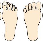 左足のくるぶし下あたりがピリッと痛い!そんなときの対処法1 (足首体操)