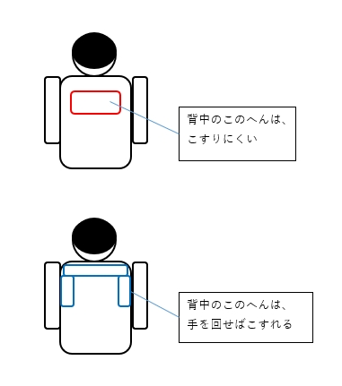 背中イメージ01