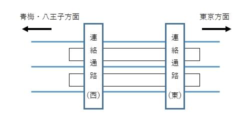 tatikawa station image1