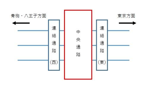 tatikawa station image2