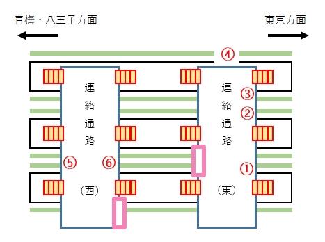 立川駅構内イメージ