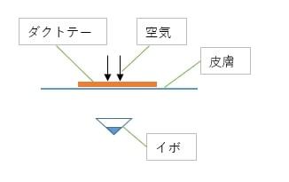 イメージ7b